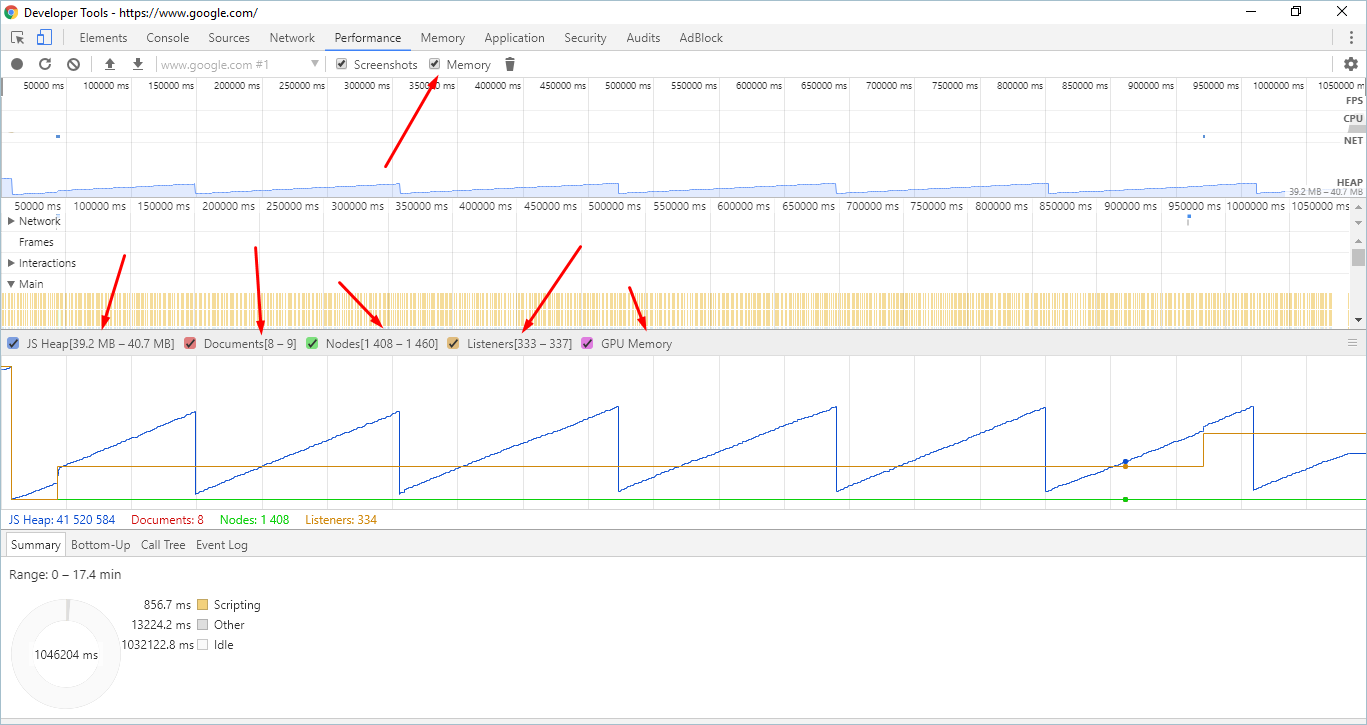 Performance Results in Chrome Developer Tools