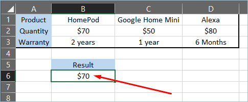 Result of HLOOKUP with Data