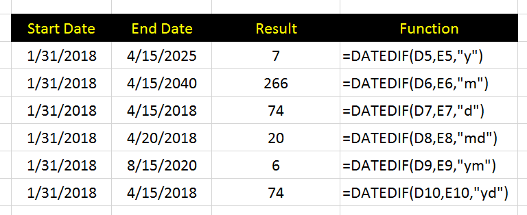 Using DATEDIF Function in Excel