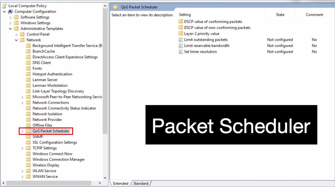 QoS Packet Scheduler