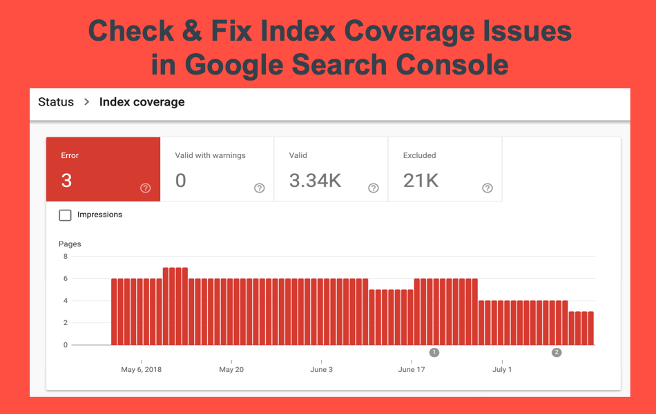 Check and Fix Index Coverage Issues in Google Search Console