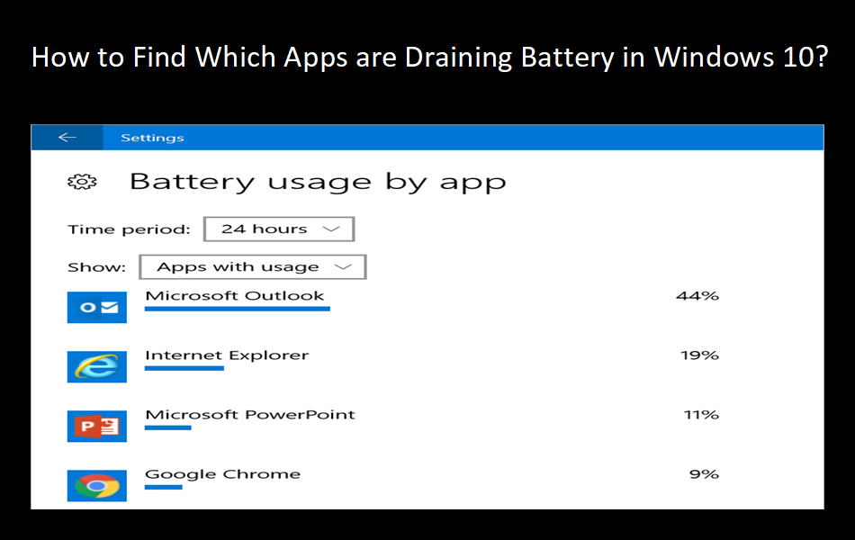 How to Find Apps Draining Battery Power in Windows 10?