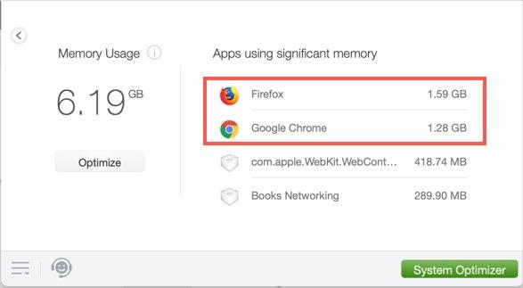 Memory Usage Test