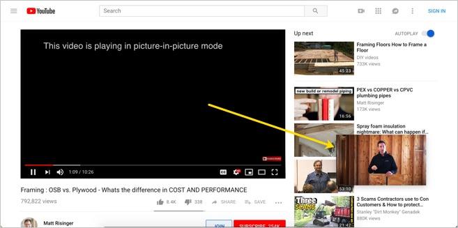 PIP Mode in YouTube