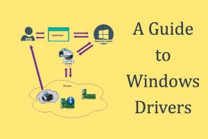 A Guide to Windows Drivers