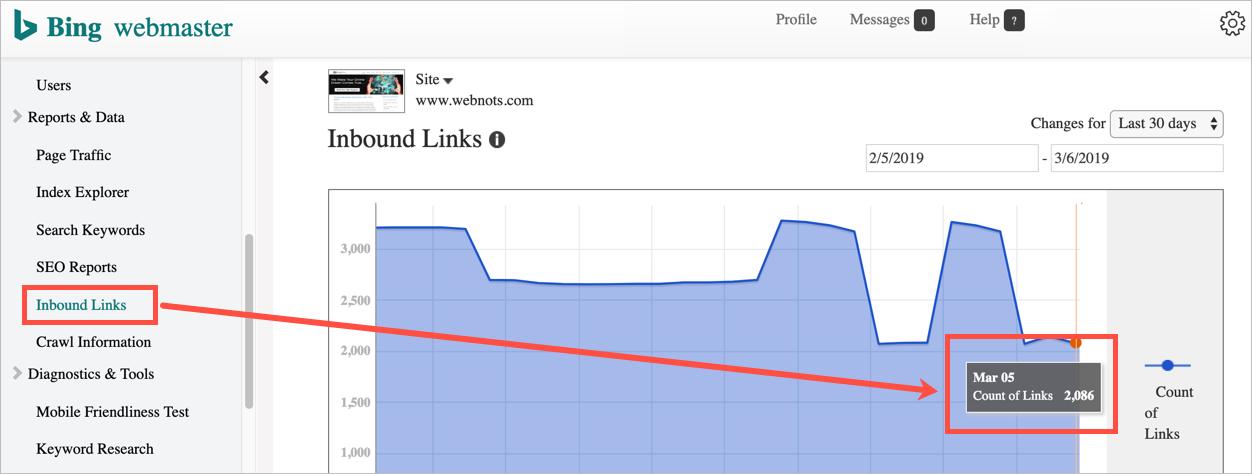 Bing Inbound Links Count