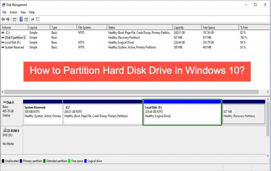 How to Partition Hard Disk Drive in Windows 10?