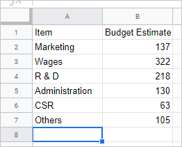 CSV File for Chart