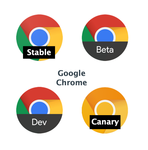 Google Chrome Versions