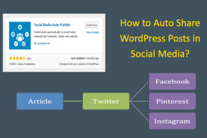 How to Auto Share WordPress Posts in Social Media?