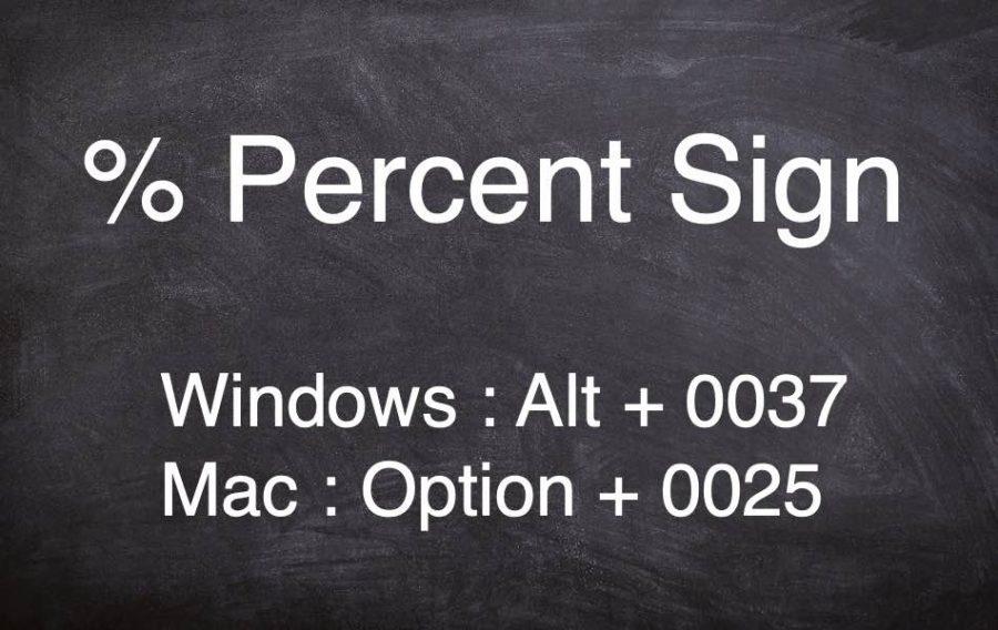 Percentage Symbol Shortcuts