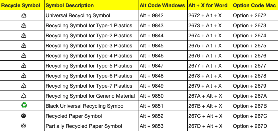 Alt Code Shortcuts Reference for Recycling Symbols
