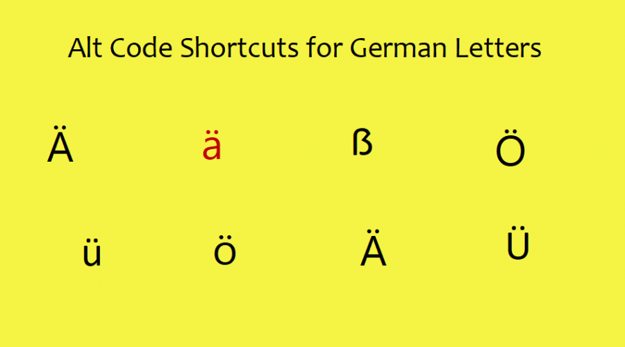 Alt Code Shortcuts for German Letters with Accents