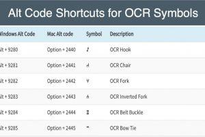 Alt Code Shortcuts for OCR Symbols
