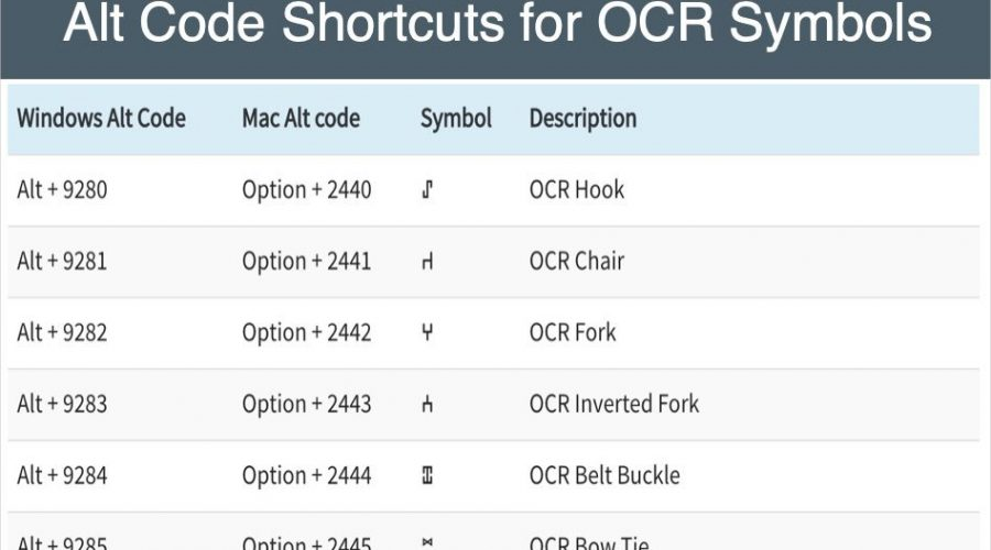 Alt Code Shortcuts for OCR and MICR Symbols