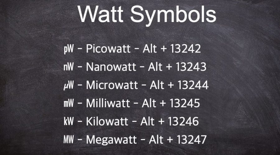 Alt Code Shortcuts for Watt Symbols
