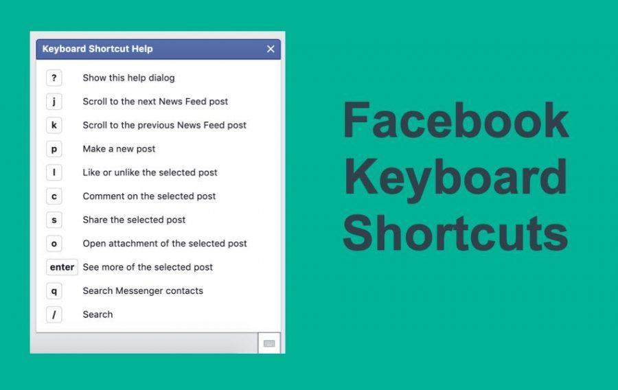 Keyboard Shortcuts for Facebook