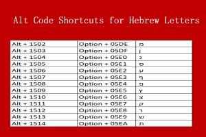Alt Code Shortcuts for Hebrew Letters