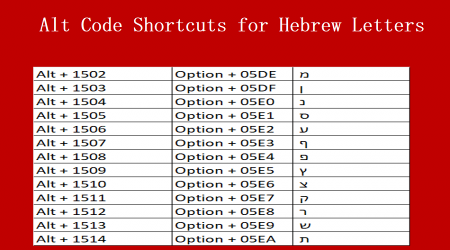 Alt Code Shortcuts for Hebrew Alphabets
