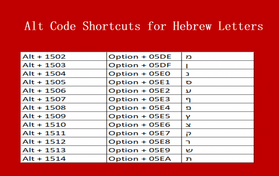 Alt Code Shortcuts for Hebrew Letters
