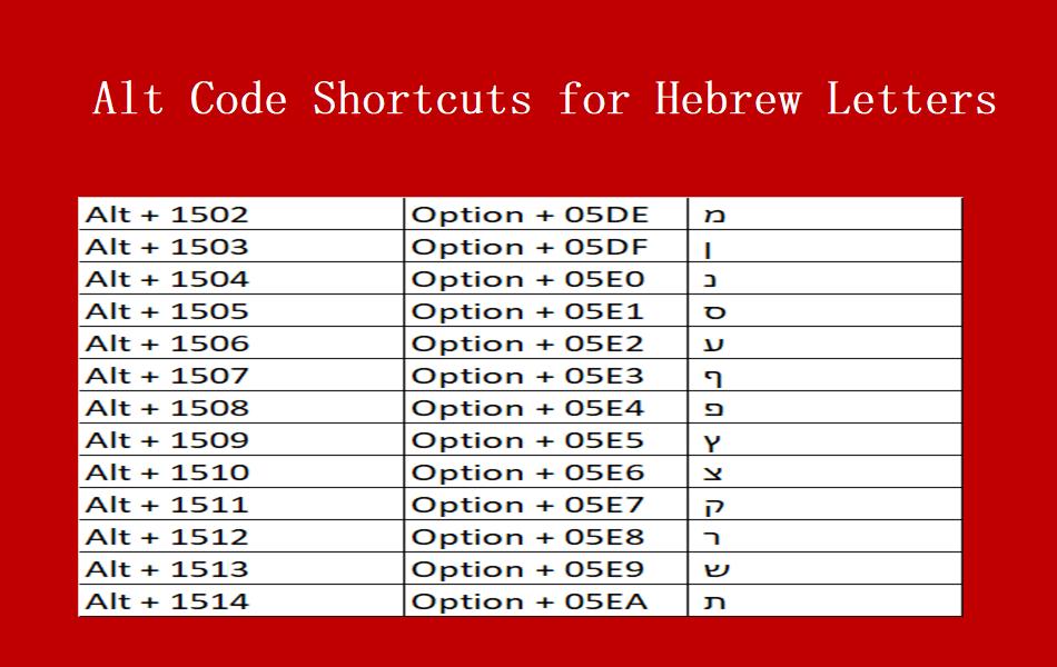 alt letters codes code shortcuts hebrew accented letter alphabets webnots
