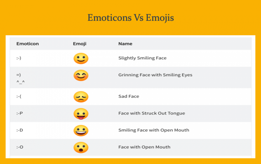 Emoticons Vs Emojis