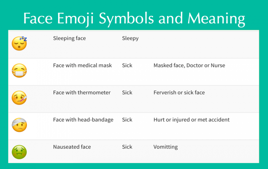 150+ Emoji Face Symbols with Meaning