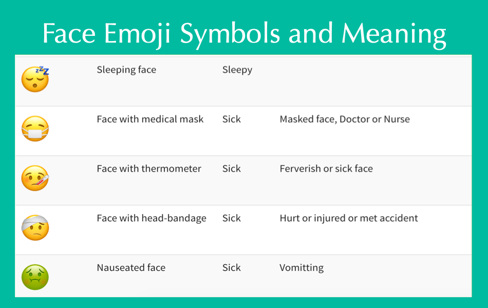 150+ Face Emoji Symbols with Meaning » WebNots