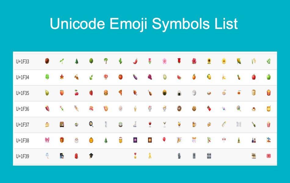 Unicode Emoji Symbols List