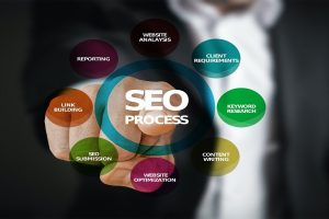 Level Up Your SEO Skills