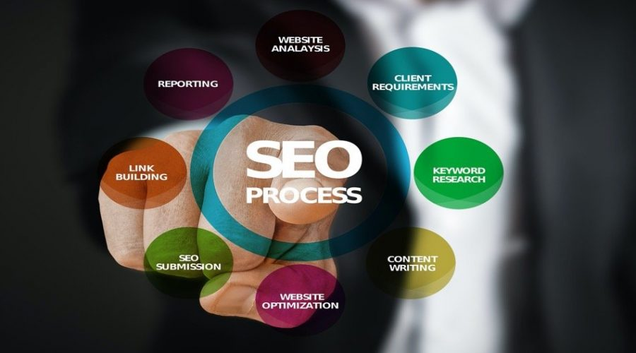 10 Ways to Level Up Your SEO Skills