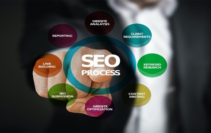 5 SEO Techniques to Increase Website Traffic in 2020