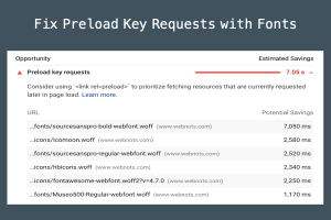 Fix Preload Key Requests with Fonts