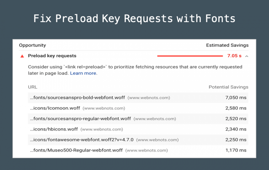 How to Fix Preload Key Requests with Fonts in WordPress?
