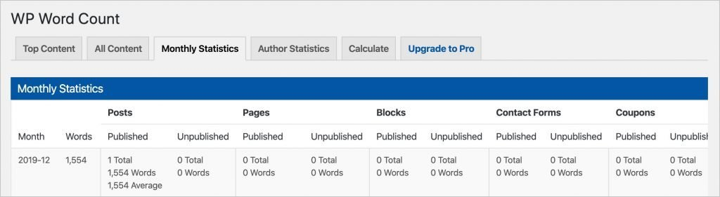 WP Word Count Publishing Statistics