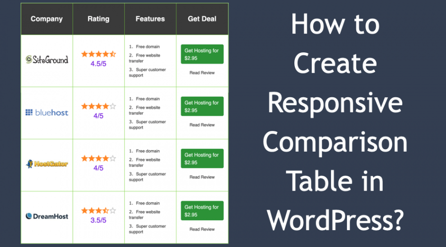 How to Create Comparison Table in WordPress?