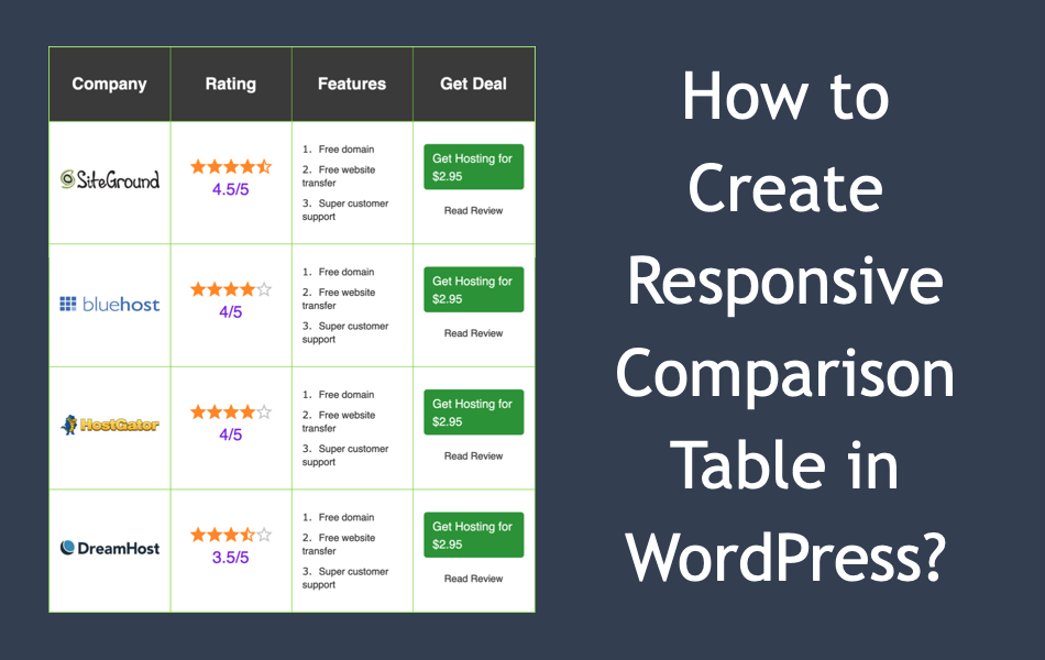 How to Create Responsive Comparison Table in WordPress