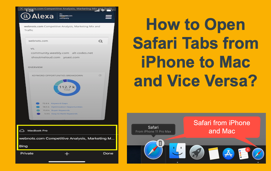 How to Open Safari Tabs from iPhone to Mac and Vice Versa?