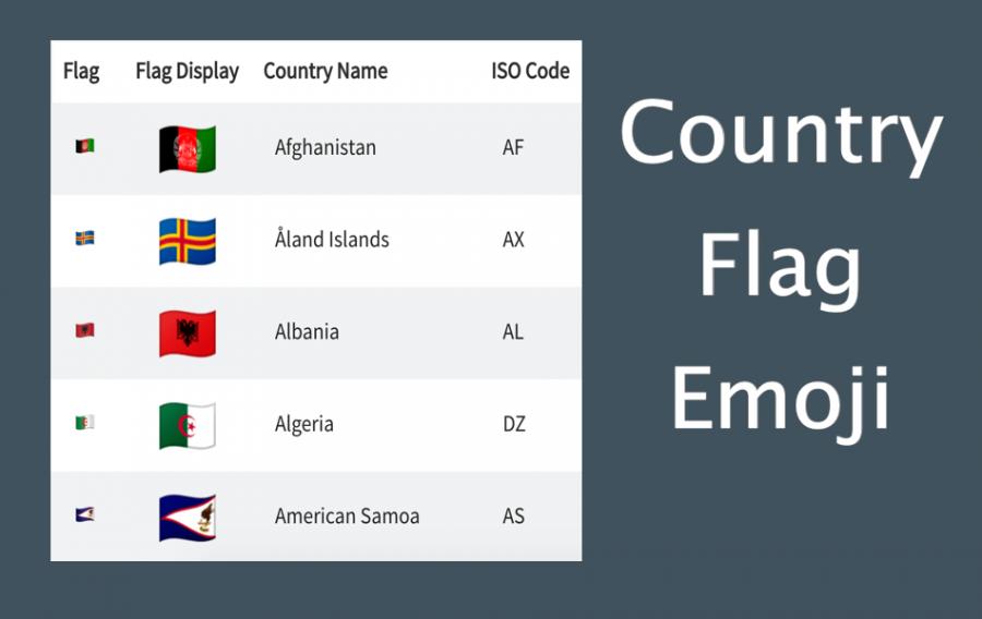 Copy Paste Country Flag Emoji Symbols