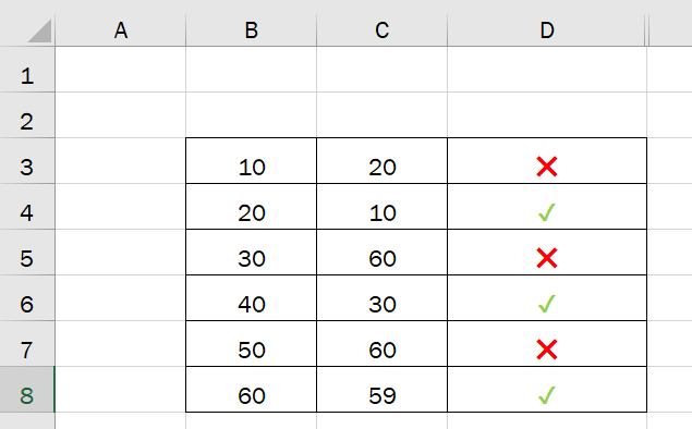 Excel Comparison Table with Emoji
