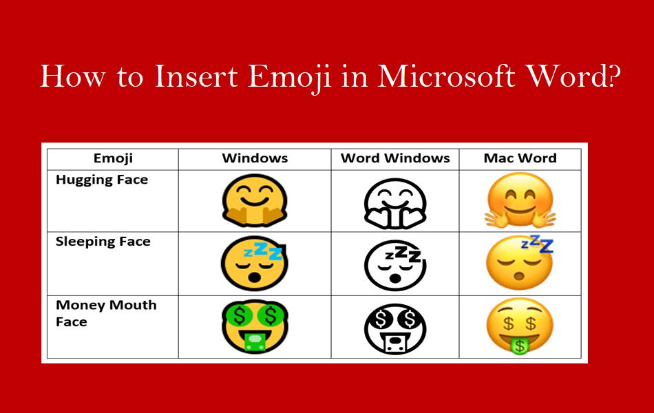 How to Insert Emoji in Microsoft Word?
