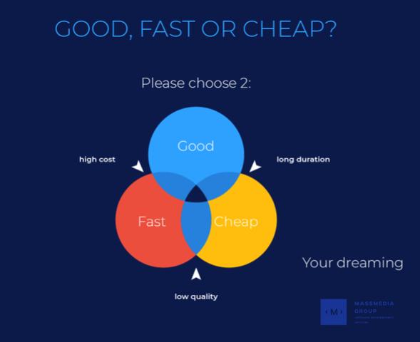 Launch an App for Good Fast Cheap