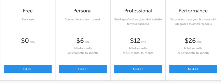Weebly Pricing Plans in USA