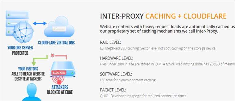 Inter-Proxy Caching