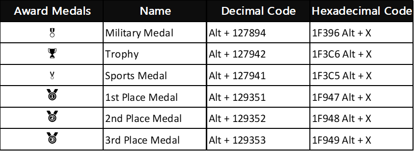 Award Medals Emoji
