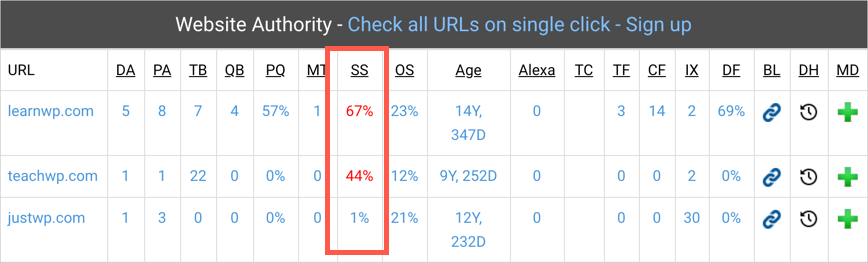 Check Spam Score