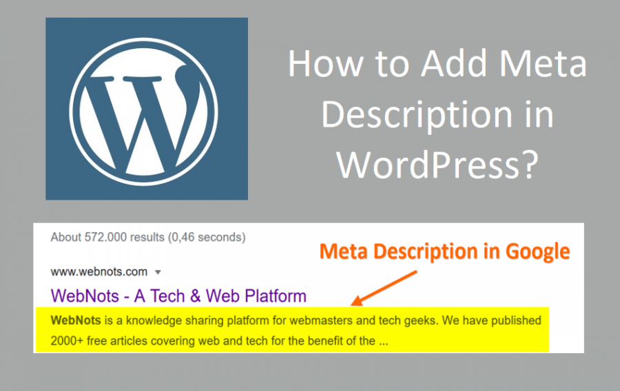 How to Add Meta Description in WordPress Site?