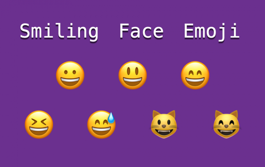 How to Type Smiling Face Emoji?