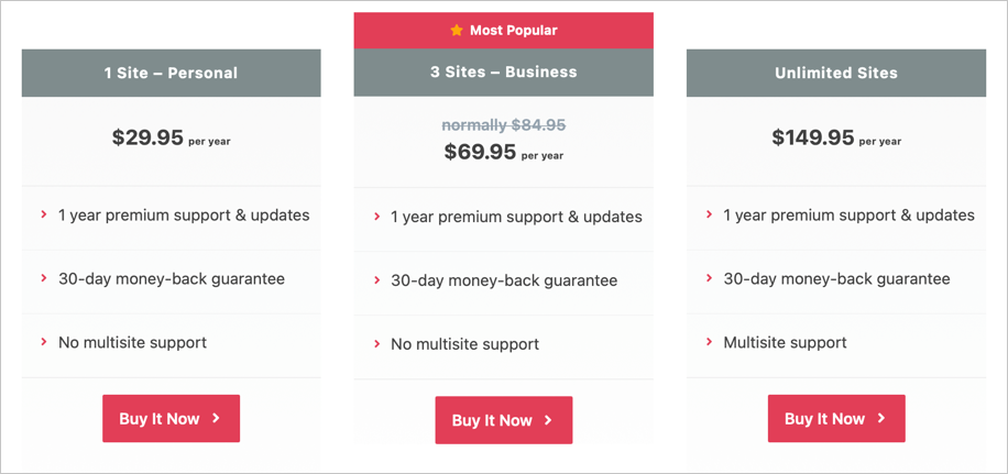 WP Coupons Pricing Plans
