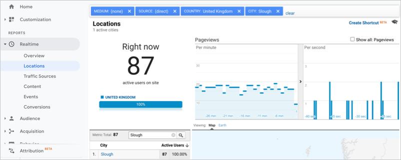 Monitor Bad Traffic with Google Analytics